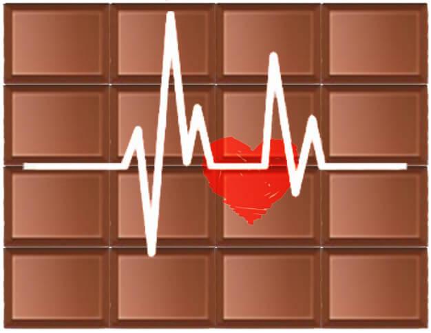 Les effets du chocolat sur la santé